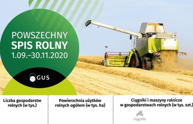 powszechny_spis_rolny_2020